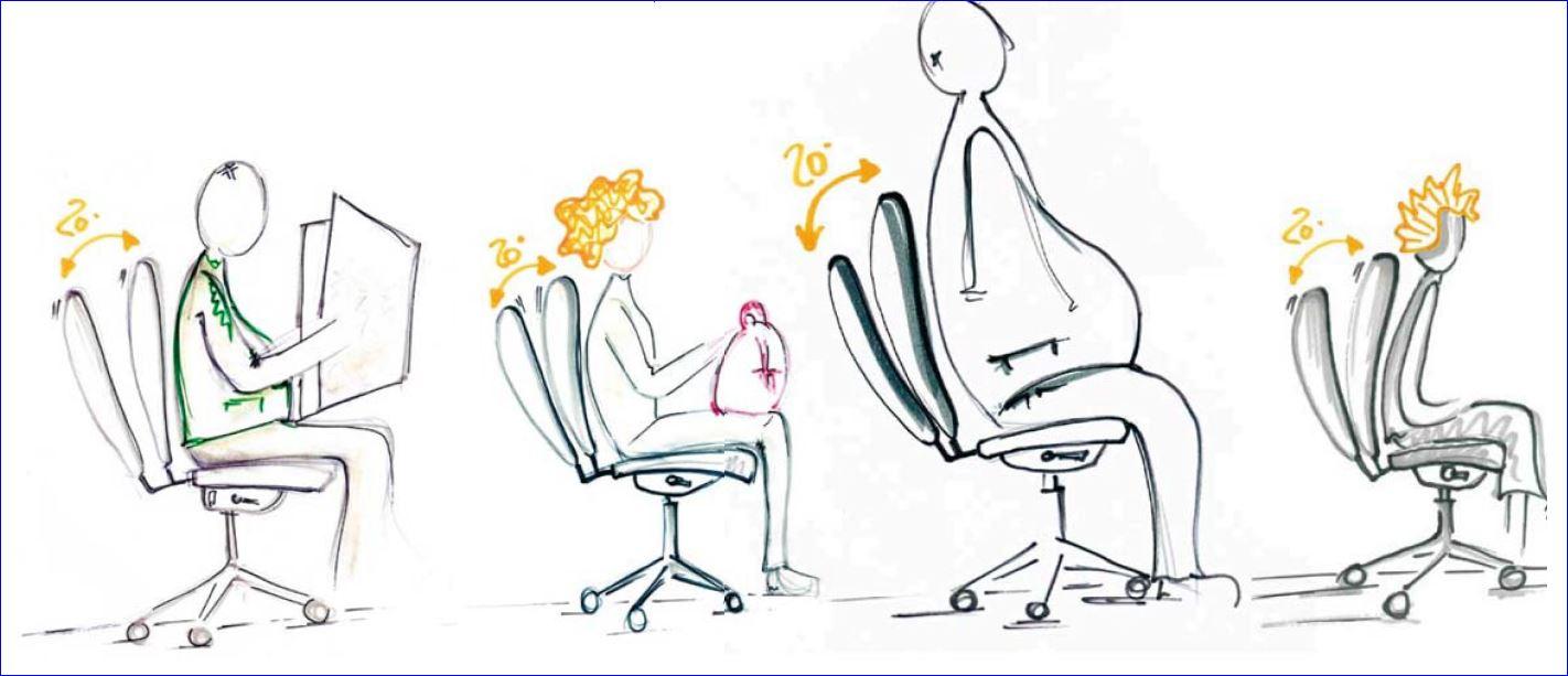 Mecanism scaun de birou