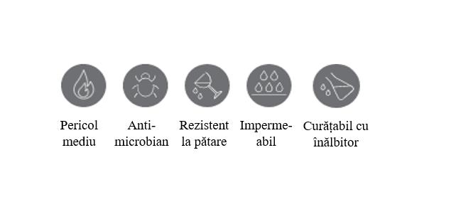 Caracteristici materiale antimicrobiale